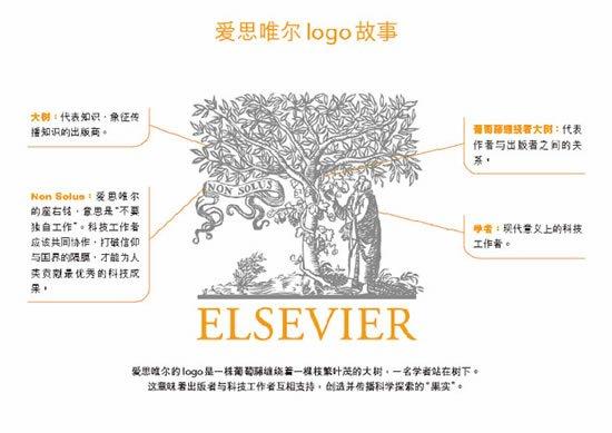 爱思唯尔logo故事